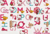Alfabeto de Hello Kitty con Accesorios.