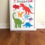 Dinosaur Poster  Our Dinosaur poster is so cute it will make you want to Rawrrrr...