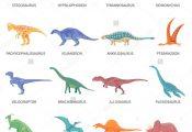 Resultado de imagen de dinosaurs period