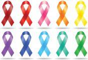Animal Abuse Awareness Ribbon Color Animal Abuse Awareness Ribbon Color
